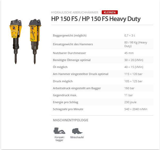 Indeco HP 150 FS Heavy Duty