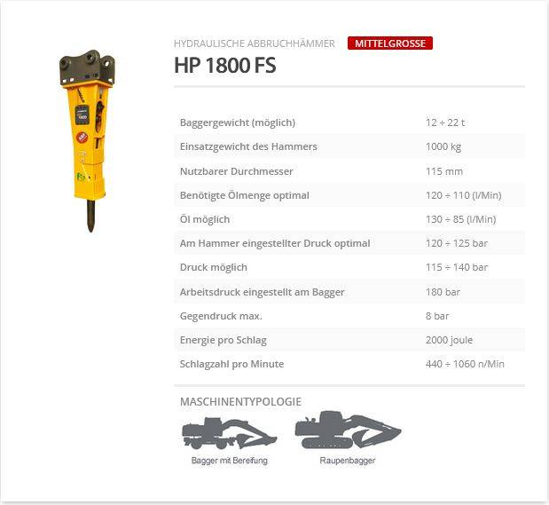 Indeco HP 1800 FS