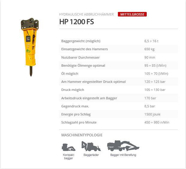 Indeco HP 1200 FS