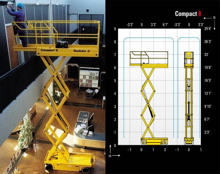 Haulotte compact 8 anno di costruzione 2007 for Opzioni di rivestimenti verticali