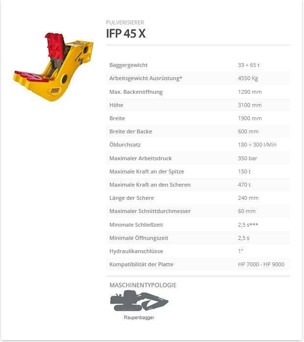 Indeco IFP 45 X