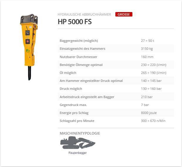 Indeco HP 5000 FS